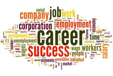 Word Cloud of Career